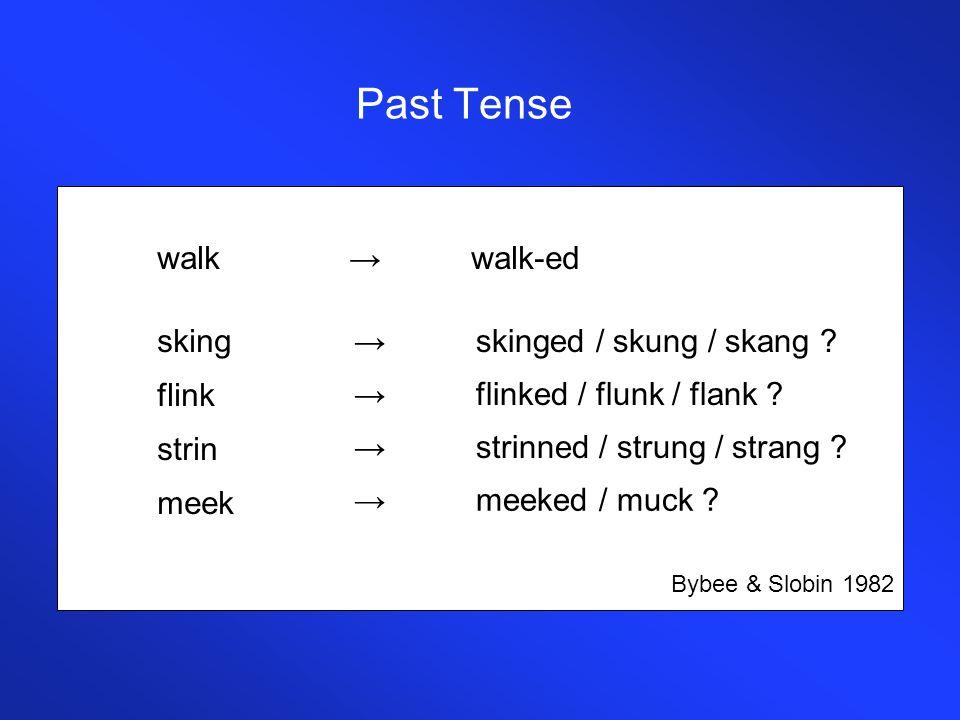 Past Tense walk walk-ed sking flink strin meek skinged / skung / skang ? flinked / flunk / flank ? strinned / strung / strang ? meeked / muck ? Bybee