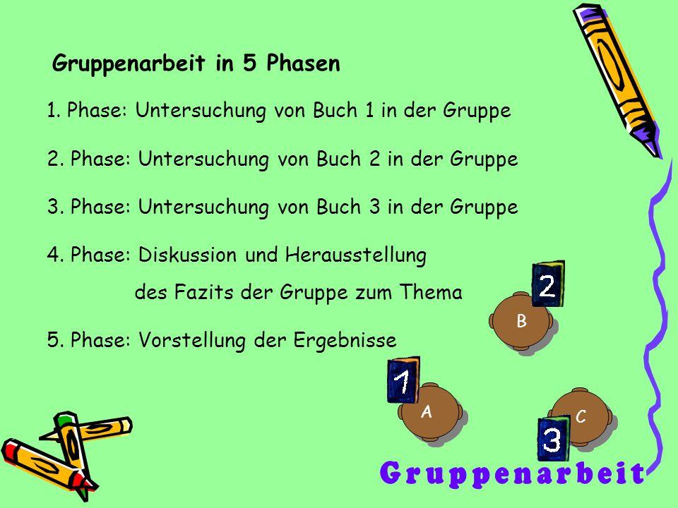 Gruppenarbeit in 5 Phasen 1. Phase: Untersuchung von Buch 1 in der Gruppe 2. Phase: Untersuchung von Buch 2 in der Gruppe 3. Phase: Untersuchung von B