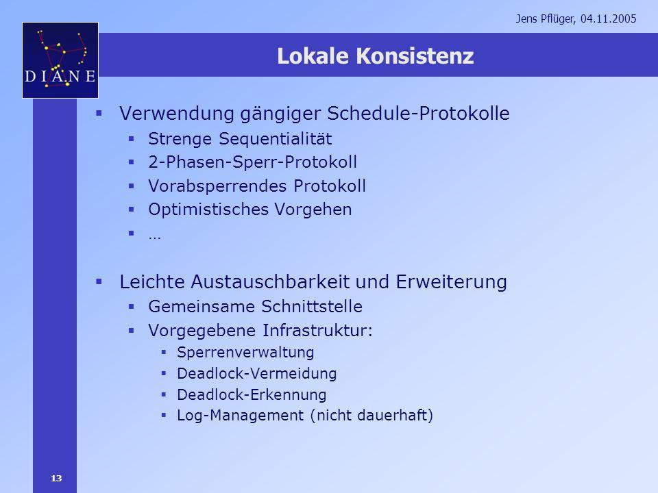 13 Jens Pflüger, 04.11.2005 Lokale Konsistenz Verwendung gängiger Schedule-Protokolle Strenge Sequentialität 2-Phasen-Sperr-Protokoll Vorabsperrendes