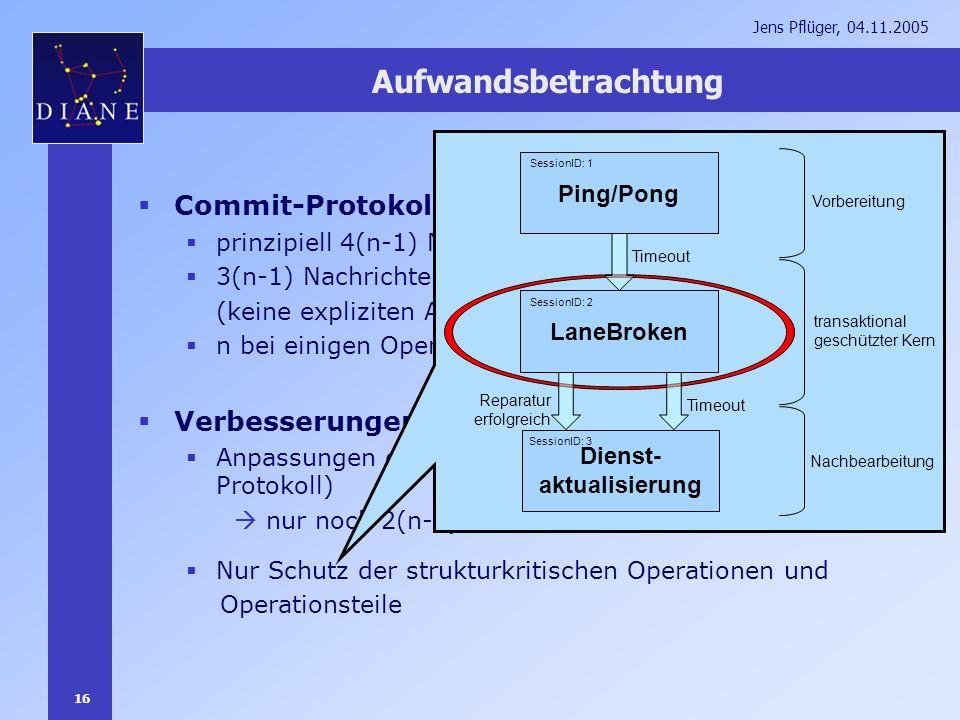 16 Jens Pflüger, 04.11.2005 Aufwandsbetrachtung Commit-Protokoll ist aufwändig: prinzipiell 4(n-1) Nachrichten 3(n-1) Nachrichten bei zuverlässigem Tr