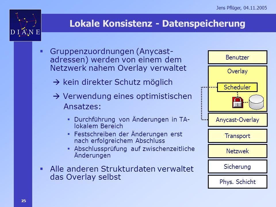 25 Jens Pflüger, 04.11.2005 Lokale Konsistenz - Datenspeicherung Gruppenzuordnungen (Anycast- adressen) werden von einem dem Netzwerk nahem Overlay ve