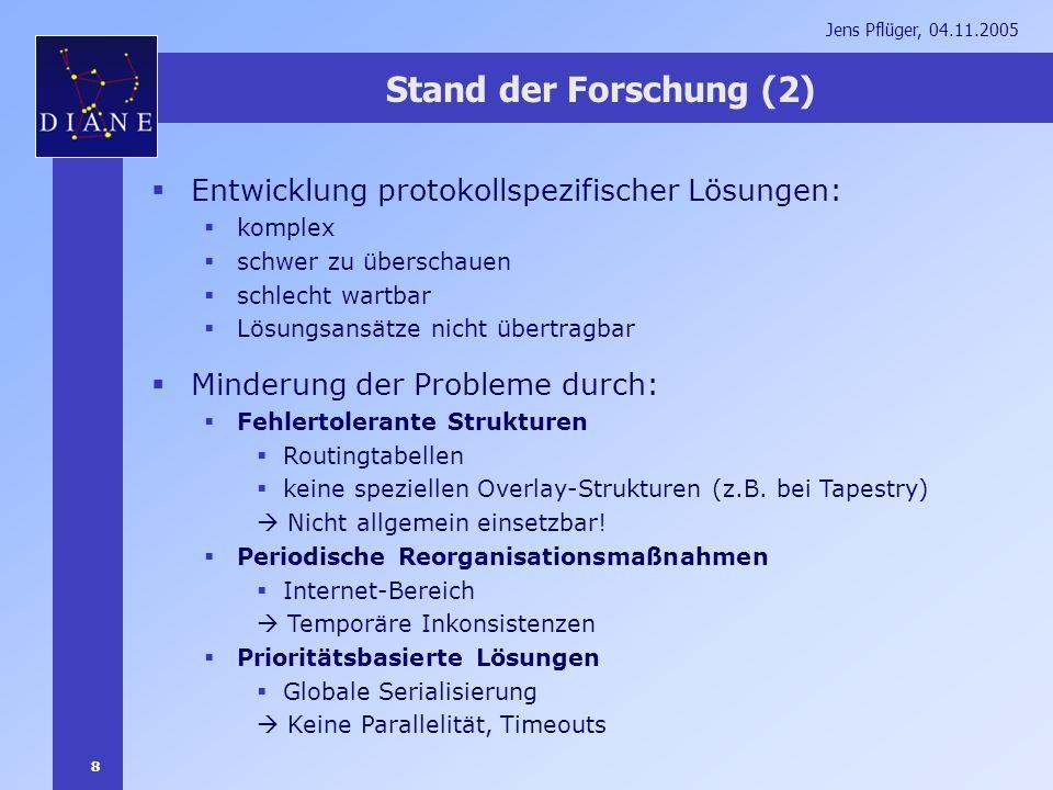 8 Jens Pflüger, 04.11.2005 Stand der Forschung (2) Entwicklung protokollspezifischer Lösungen: komplex schwer zu überschauen schlecht wartbar Lösungsa
