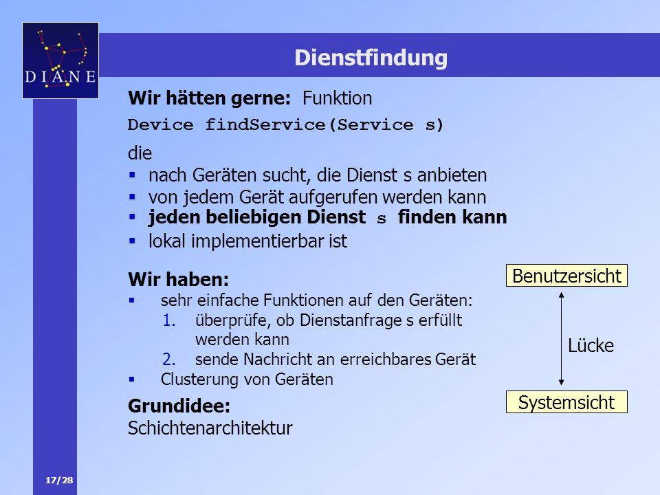 17/28 Dienstfindung Wir hätten gerne: Funktion Device findService(Service s) die nach Geräten sucht, die Dienst s anbieten von jedem Gerät aufgerufen