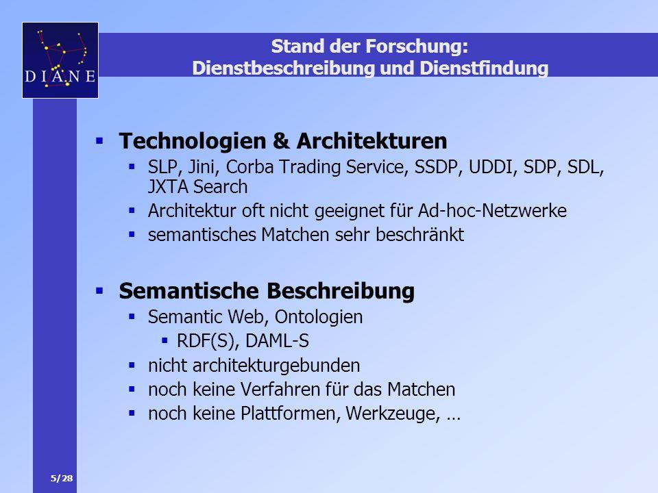 5/28 Stand der Forschung: Dienstbeschreibung und Dienstfindung Technologien & Architekturen SLP, Jini, Corba Trading Service, SSDP, UDDI, SDP, SDL, JX