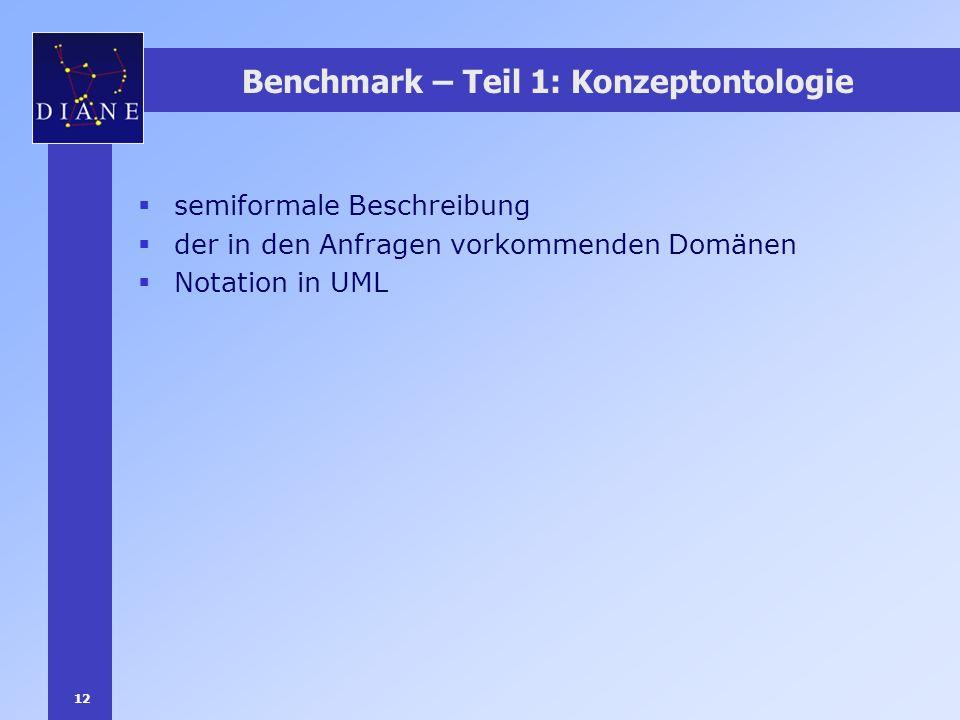 12 Benchmark – Teil 1: Konzeptontologie semiformale Beschreibung der in den Anfragen vorkommenden Domänen Notation in UML