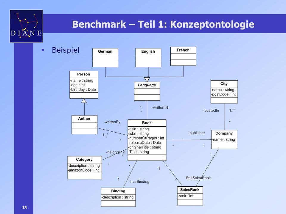 13 Benchmark – Teil 1: Konzeptontologie Beispiel