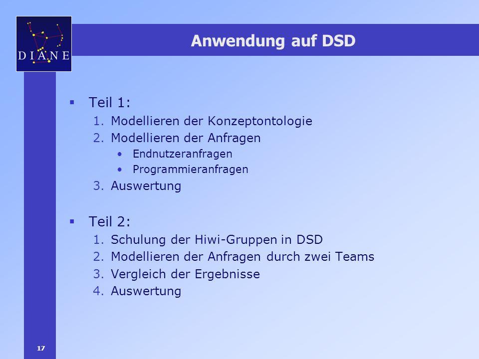 17 Anwendung auf DSD Teil 1: 1.Modellieren der Konzeptontologie 2.Modellieren der Anfragen Endnutzeranfragen Programmieranfragen 3.Auswertung Teil 2: