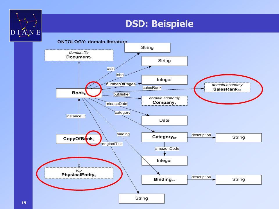 19 DSD: Beispiele