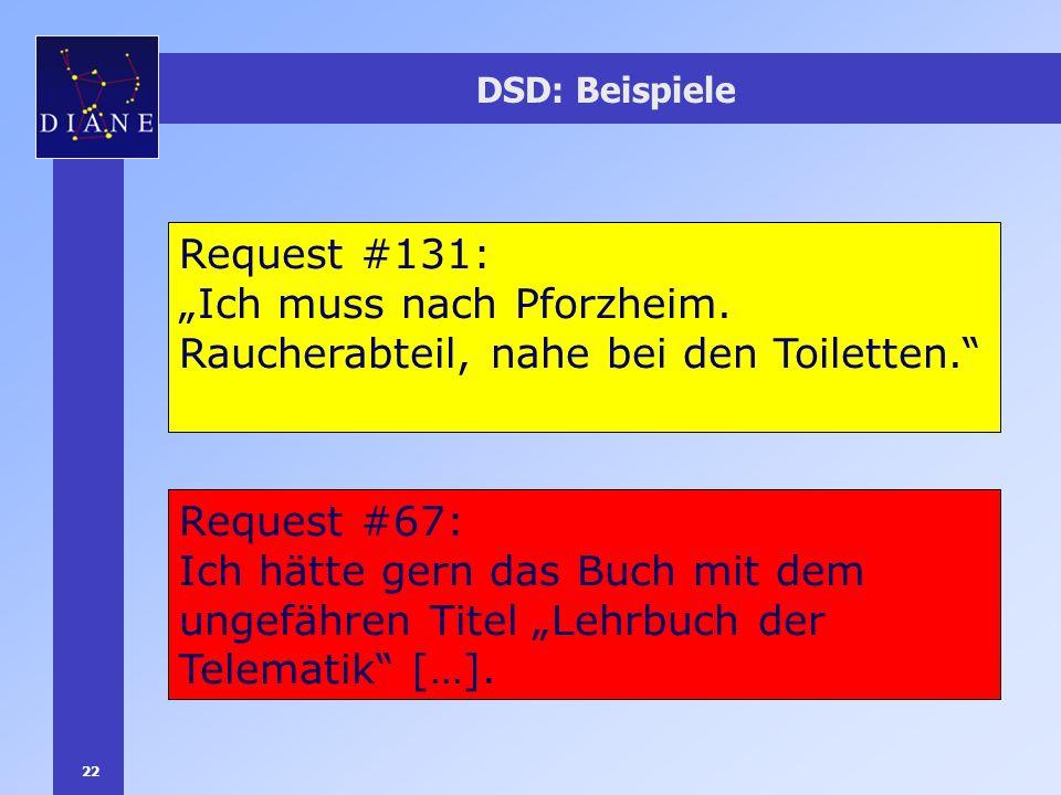 22 DSD: Beispiele Request #131: Ich muss nach Pforzheim. Raucherabteil, nahe bei den Toiletten. Request #67: Ich hätte gern das Buch mit dem ungefähre