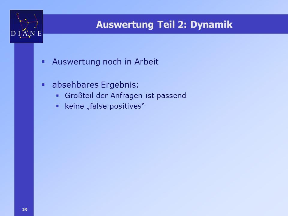 23 Auswertung Teil 2: Dynamik Auswertung noch in Arbeit absehbares Ergebnis: Großteil der Anfragen ist passend keine false positives