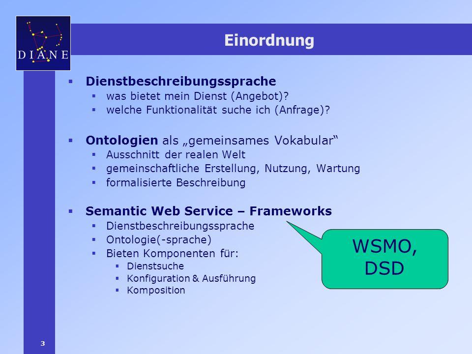 3 Einordnung Dienstbeschreibungssprache was bietet mein Dienst (Angebot)? welche Funktionalität suche ich (Anfrage)? Ontologien als gemeinsames Vokabu