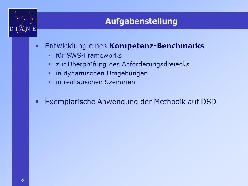 6 Aufgabenstellung Entwicklung eines Kompetenz-Benchmarks für SWS-Frameworks zur Überprüfung des Anforderungsdreiecks in dynamischen Umgebungen in rea