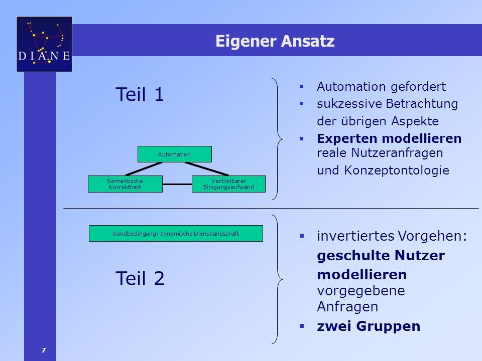 7 Eigener Ansatz Automation gefordert sukzessive Betrachtung der übrigen Aspekte Experten modellieren reale Nutzeranfragen und Konzeptontologie Automa