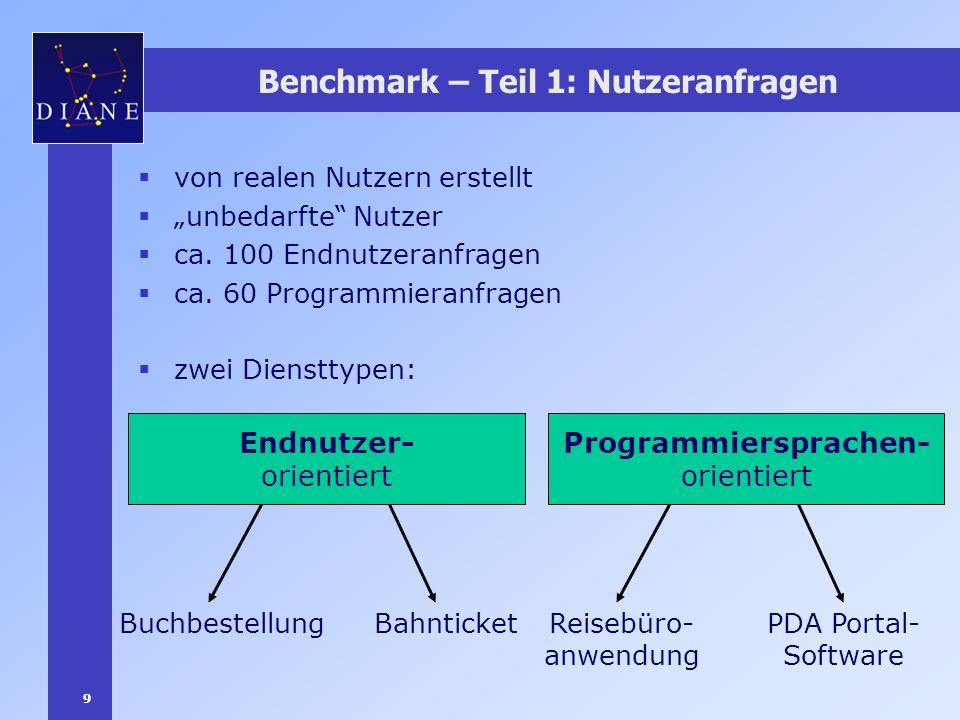 9 Benchmark – Teil 1: Nutzeranfragen von realen Nutzern erstellt unbedarfte Nutzer ca. 100 Endnutzeranfragen ca. 60 Programmieranfragen zwei Diensttyp