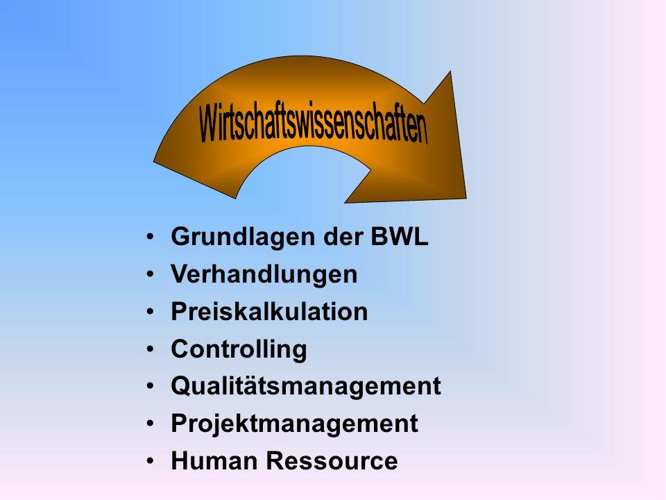 Grundlagen der BWL Verhandlungen Preiskalkulation Controlling Qualitätsmanagement Projektmanagement Human Ressource
