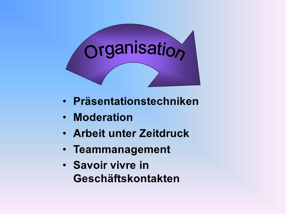 Präsentationstechniken Moderation Arbeit unter Zeitdruck Teammanagement Savoir vivre in Geschäftskontakten