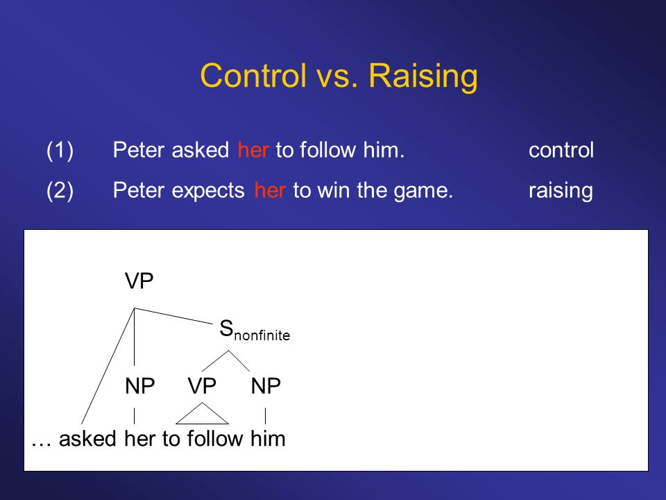 Control vs. Raising (1)Peter asked her to follow him.