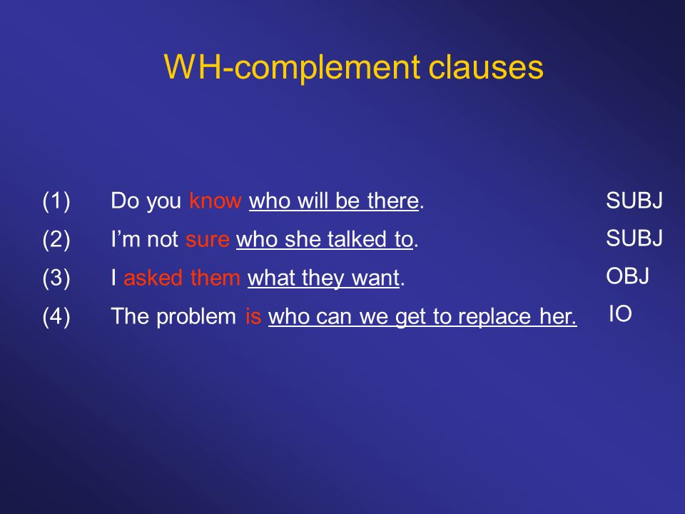 WH-complement clauses Indirect questions: (1)I wonder what will happen next.