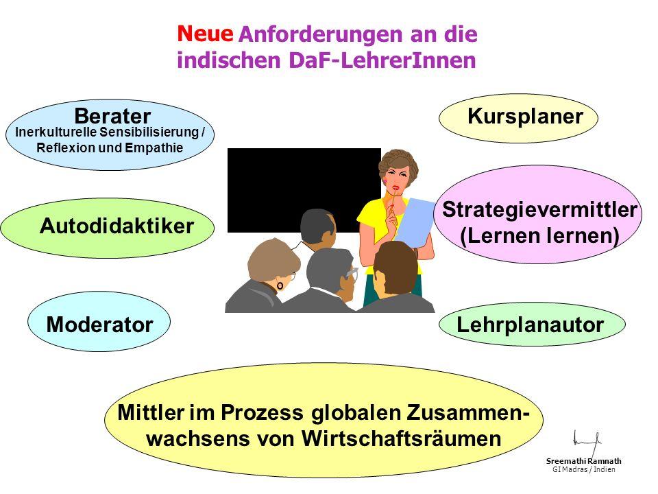 Stimulus: Deutsch TamilTelugu HindiEnglisch Response: Deutsch / Englisch (mehrsprachig) DaF-Unterricht in Indien (Firmenkurs) Sreemathi Ramnath GI Mad