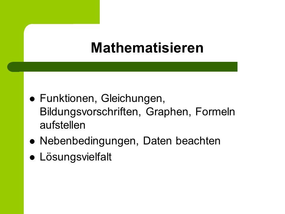 Mathematisieren Funktionen, Gleichungen, Bildungsvorschriften, Graphen, Formeln aufstellen Nebenbedingungen, Daten beachten Lösungsvielfalt