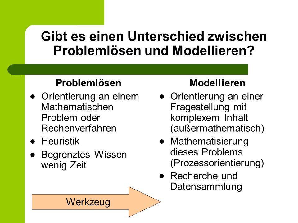 Gibt es einen Unterschied zwischen Problemlösen und Modellieren? Problemlösen Orientierung an einem Mathematischen Problem oder Rechenverfahren Heuris