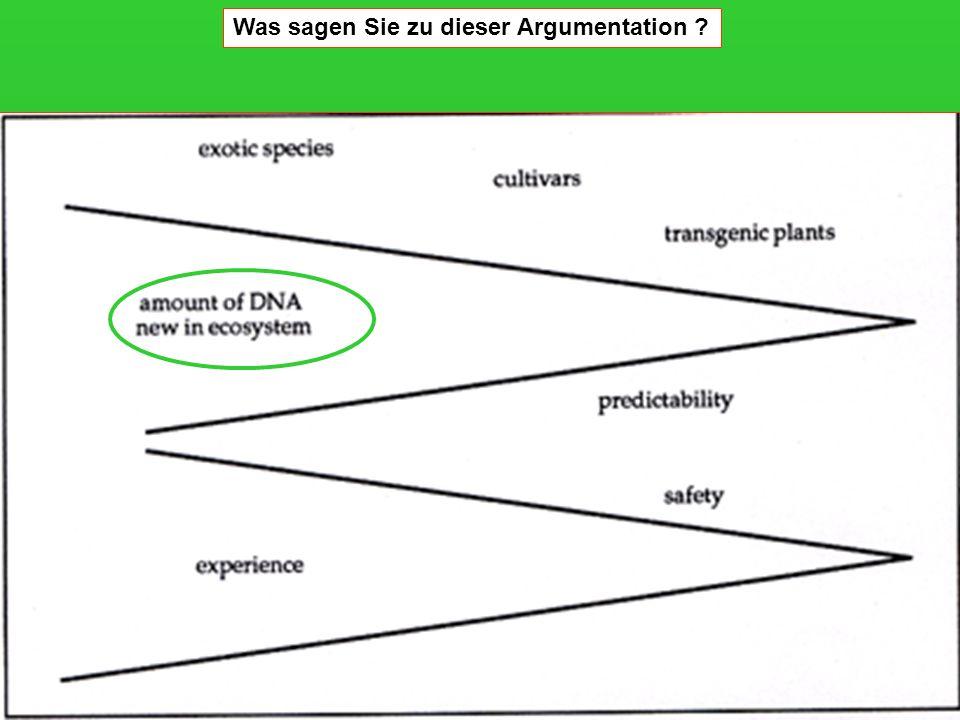 Technikfolgeabschätzung: Versuch einer Zusammenfassung Pflanzliche Biotechnologie hat ein enormes Potential zur Verbesserung von Pflanzen, insbesondere in Verbindung mit moderner Pflanzenzüchtung.