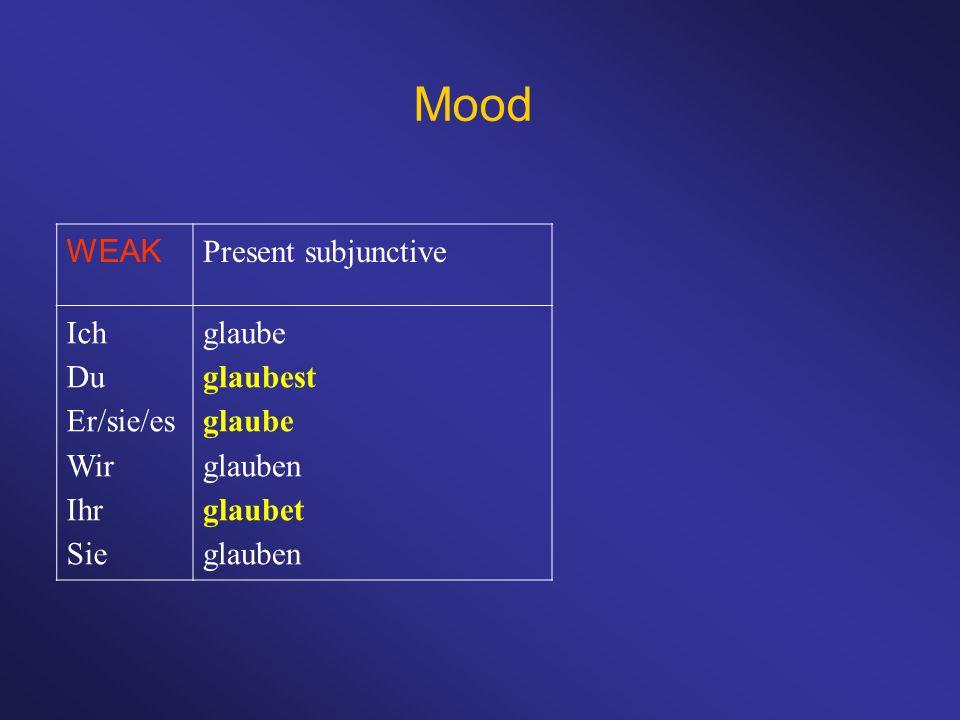 Mood WEAK Present subjunctive Ich Du Er/sie/es Wir Ihr Sie glaube glaubest glaube glauben glaubet glauben