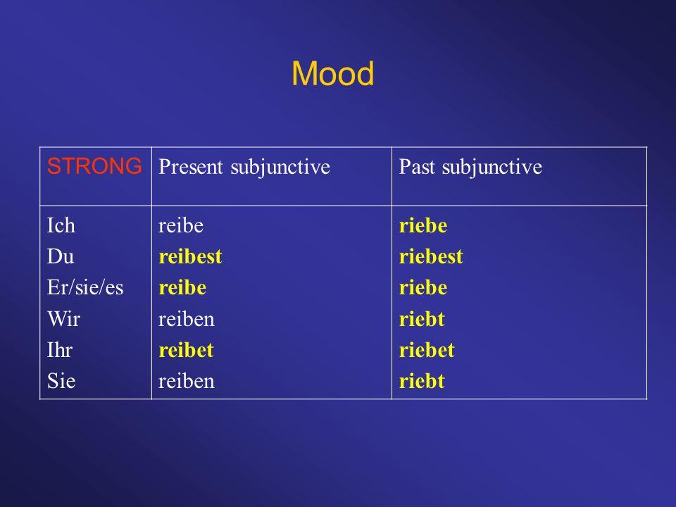 Mood STRONG Present subjunctivePast subjunctive Ich Du Er/sie/es Wir Ihr Sie reibe reibest reibe reiben reibet reiben riebe riebest riebe riebt riebet