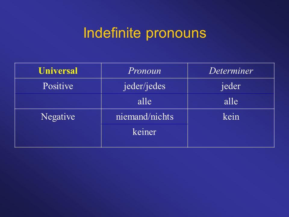 Indefinite pronouns UniversalPronounDeterminer Positivejeder/jedesjeder alle Negativeniemand/nichtskein keiner