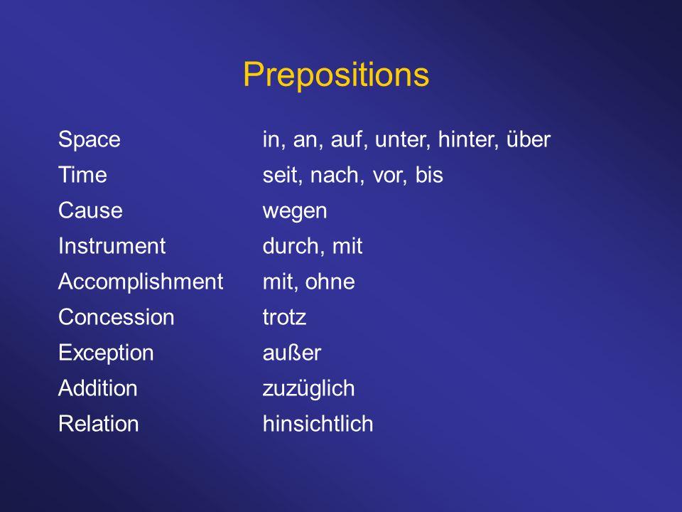 Prepositions Spacein, an, auf, unter, hinter, über Timeseit, nach, vor, bis Causewegen Instrumentdurch, mit Accomplishmentmit, ohne Concessiontrotz Ex