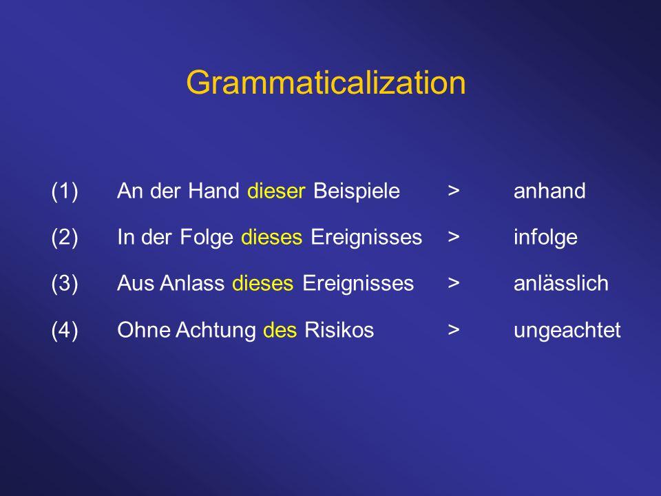 Grammaticalization (1)An der Hand dieser Beispiele>anhand (2)In der Folge dieses Ereignisses>infolge (3)Aus Anlass dieses Ereignisses>anlässlich (4)Oh