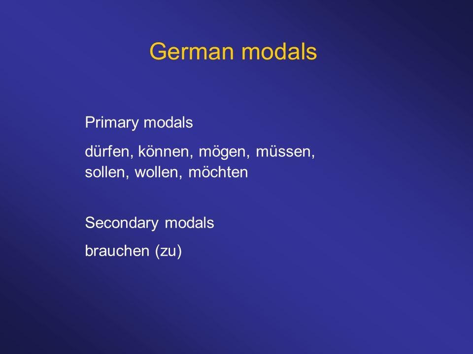German modals Primary modals dürfen, können, mögen, müssen, sollen, wollen, möchten Secondary modals brauchen (zu)