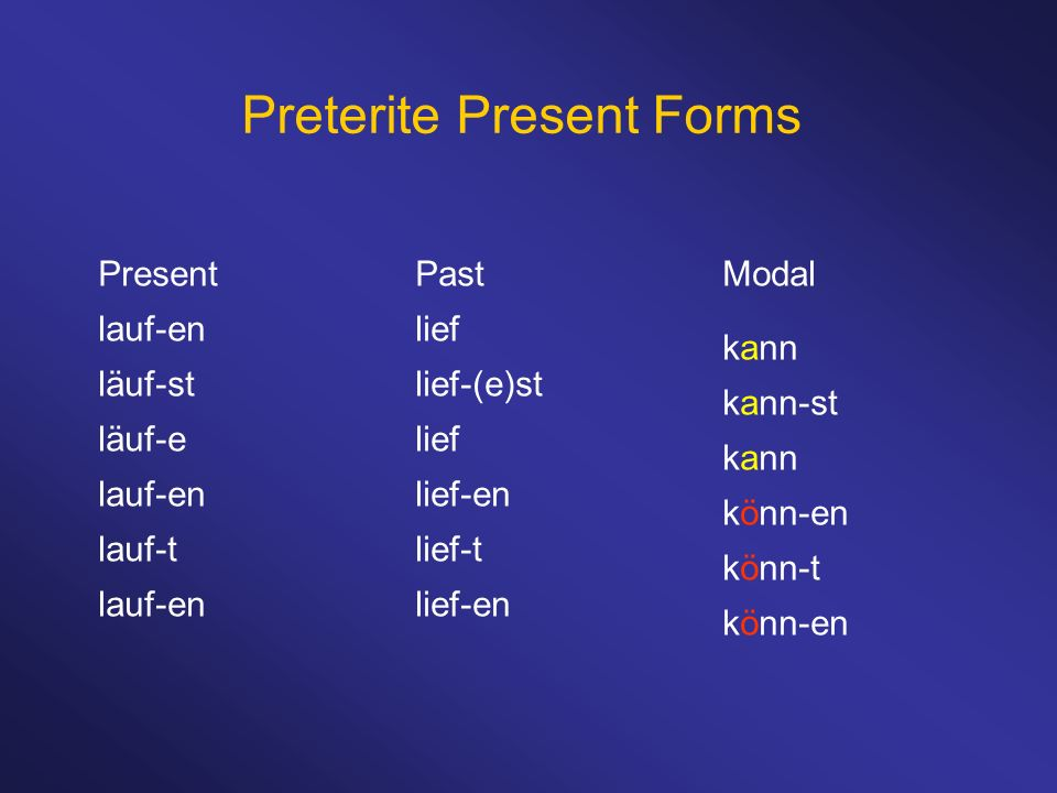 Preterite Present Forms PresentPast lauf-enlief läuf-stlief-(e)st läuf-elief lauf-enlief-en lauf-tlief-t lauf-enlief-en Modal kann kann-st kann könn-e
