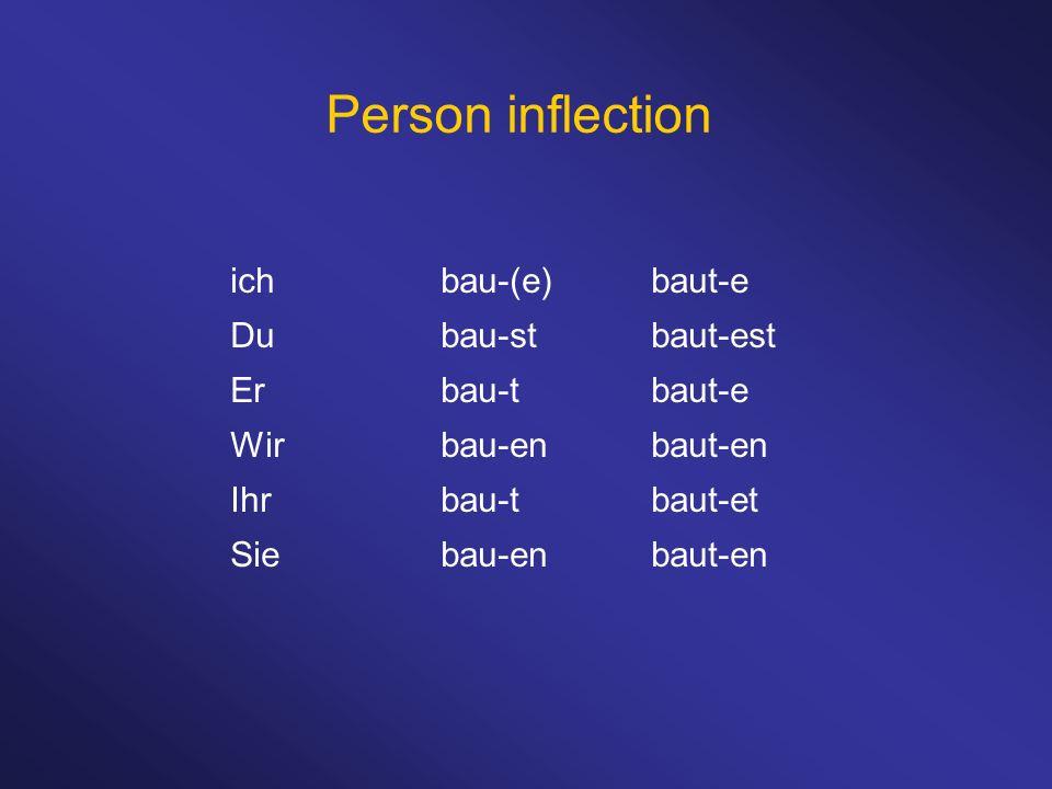 Person inflection ichbau-(e)baut-e Dubau-stbaut-est Erbau-tbaut-e Wirbau-enbaut-en Ihrbau-tbaut-et Siebau-enbaut-en