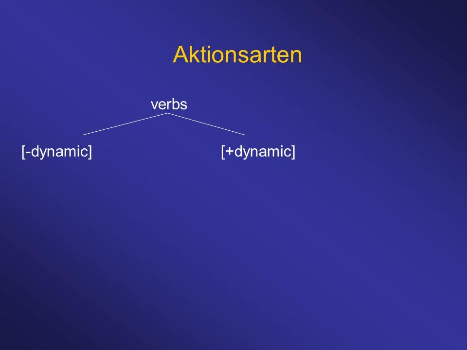 Aktionsarten verbs [-dynamic] [+dynamic]