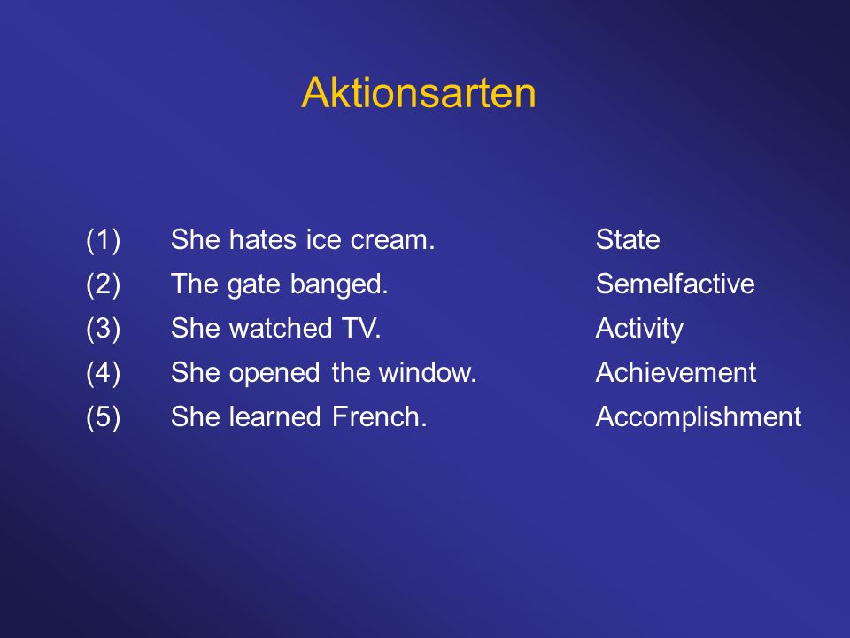 Aktionsarten (1)She hates ice cream.State (2)The gate banged.Semelfactive (3)She watched TV.Activity (4)She opened the window.Achievement (5)She learn