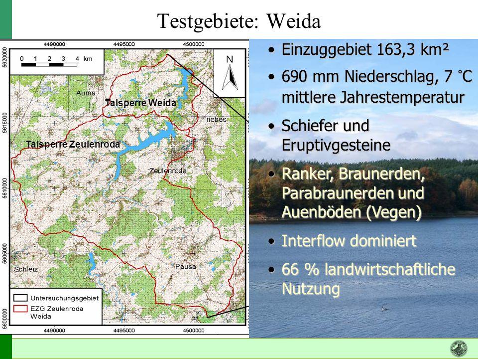 Testgebiete: Weida Talsperre Zeulenroda Talsperre Weida Einzuggebiet 163,3 km²Einzuggebiet 163,3 km² 690 mm Niederschlag, 7 °C mittlere Jahrestemperatur690 mm Niederschlag, 7 °C mittlere Jahrestemperatur Schiefer und EruptivgesteineSchiefer und Eruptivgesteine Ranker, Braunerden, Parabraunerden und Auenböden (Vegen)Ranker, Braunerden, Parabraunerden und Auenböden (Vegen) Interflow dominiertInterflow dominiert 66 % landwirtschaftliche Nutzung66 % landwirtschaftliche Nutzung