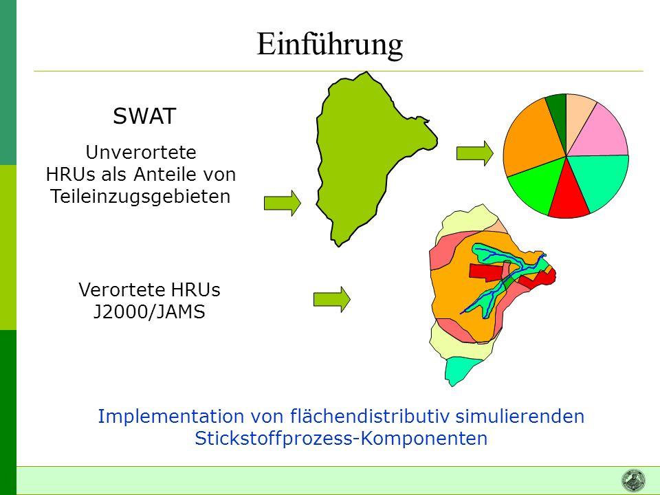 Verortete HRUs J2000/JAMS Unverortete HRUs als Anteile von Teileinzugsgebieten Implementation von flächendistributiv simulierenden Stickstoffprozess-Komponenten Einführung SWAT