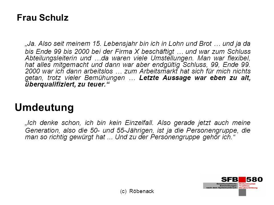 (c) Röbenack Frau Schulz Ja. Also seit meinem 15.