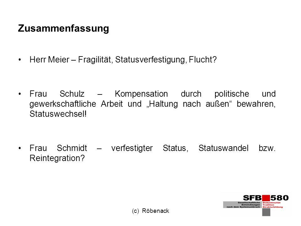(c) Röbenack Zusammenfassung Herr Meier – Fragilität, Statusverfestigung, Flucht.