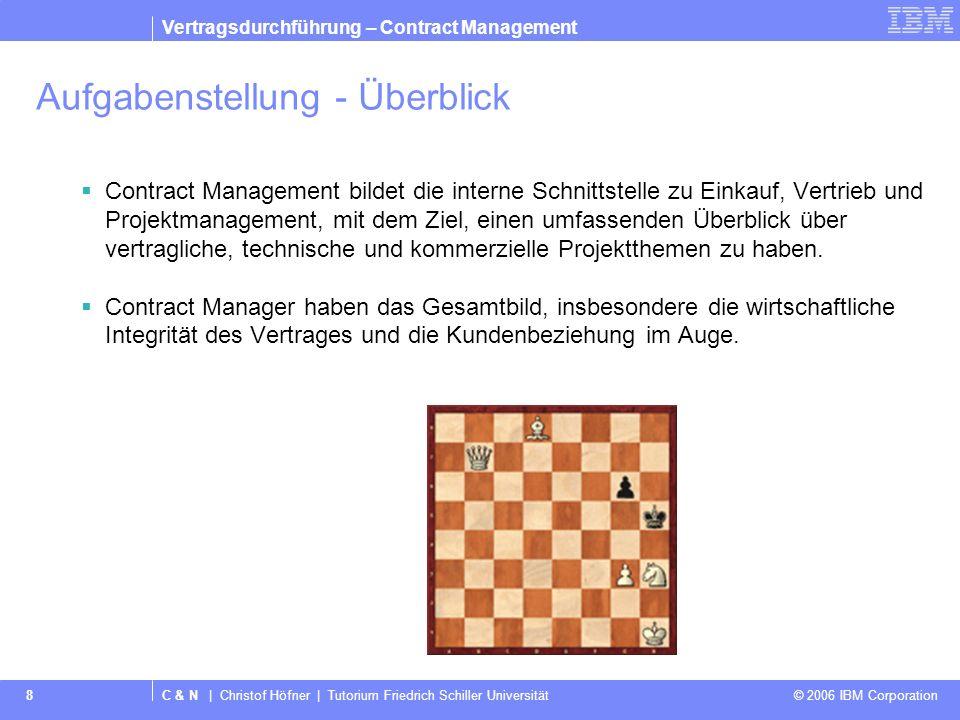 C & N   Christof Höfner   Tutorium Friedrich Schiller Universität © 2006 IBM Corporation IBM logo must not be moved, added to, or altered in any way.