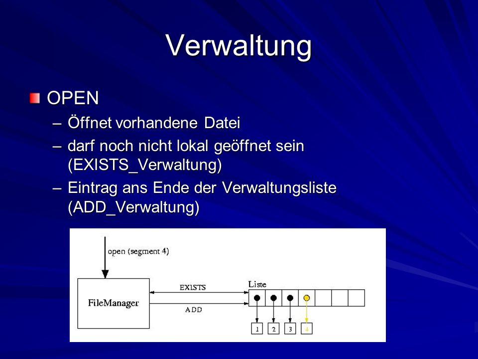 Verwaltung OPEN –Öffnet vorhandene Datei –darf noch nicht lokal geöffnet sein (EXISTS_Verwaltung) –Eintrag ans Ende der Verwaltungsliste (ADD_Verwaltung)