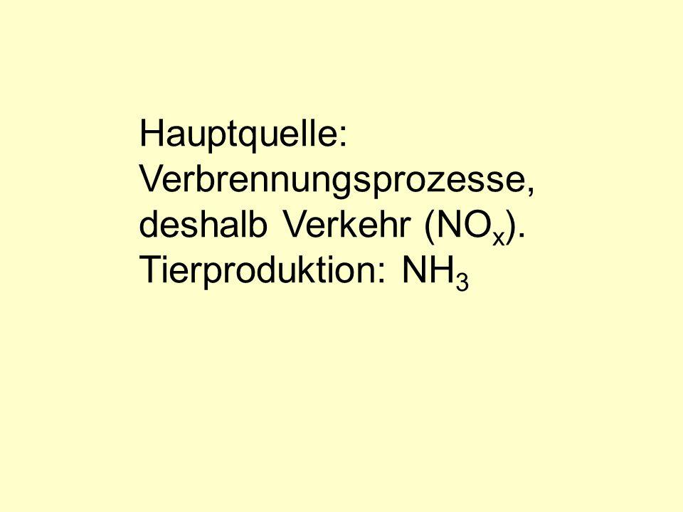 Hauptquelle: Verbrennungsprozesse, deshalb Verkehr (NO x ). Tierproduktion: NH 3