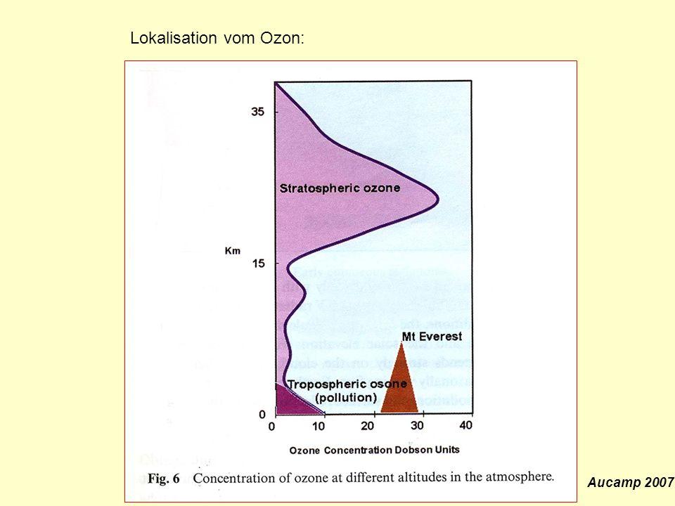 Lokalisation vom Ozon: Aucamp 2007