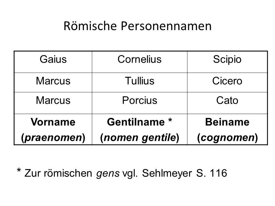 Römische Personennamen * Zur römischen gens vgl. Sehlmeyer S. 116 GaiusCorneliusScipio MarcusTulliusCicero MarcusPorciusCato Vorname (praenomen) Genti