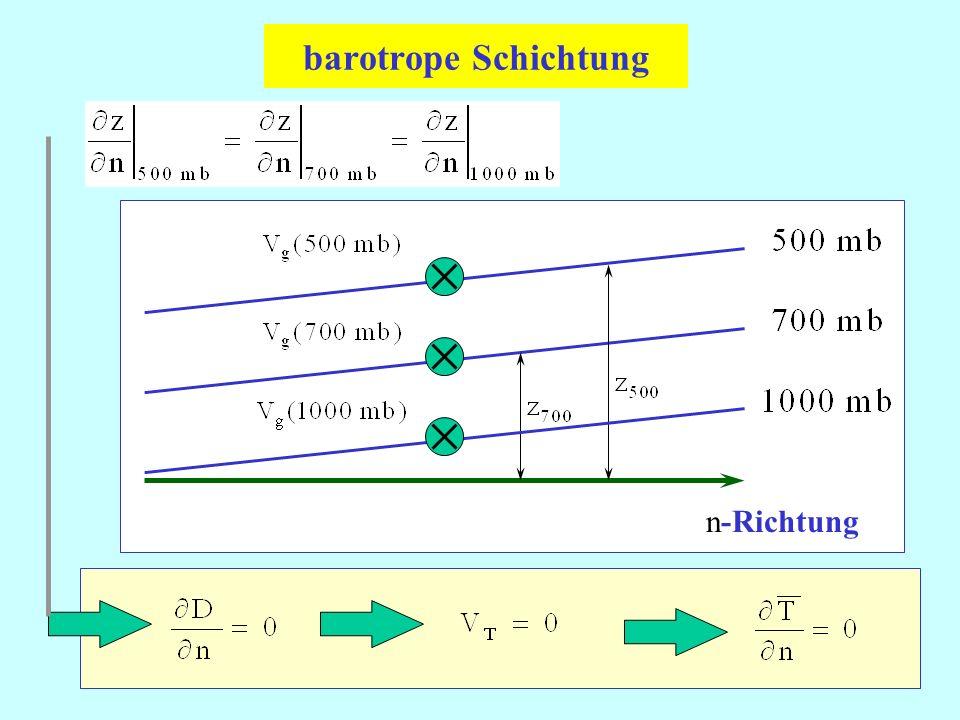 n-Richtung barotrope Schichtung
