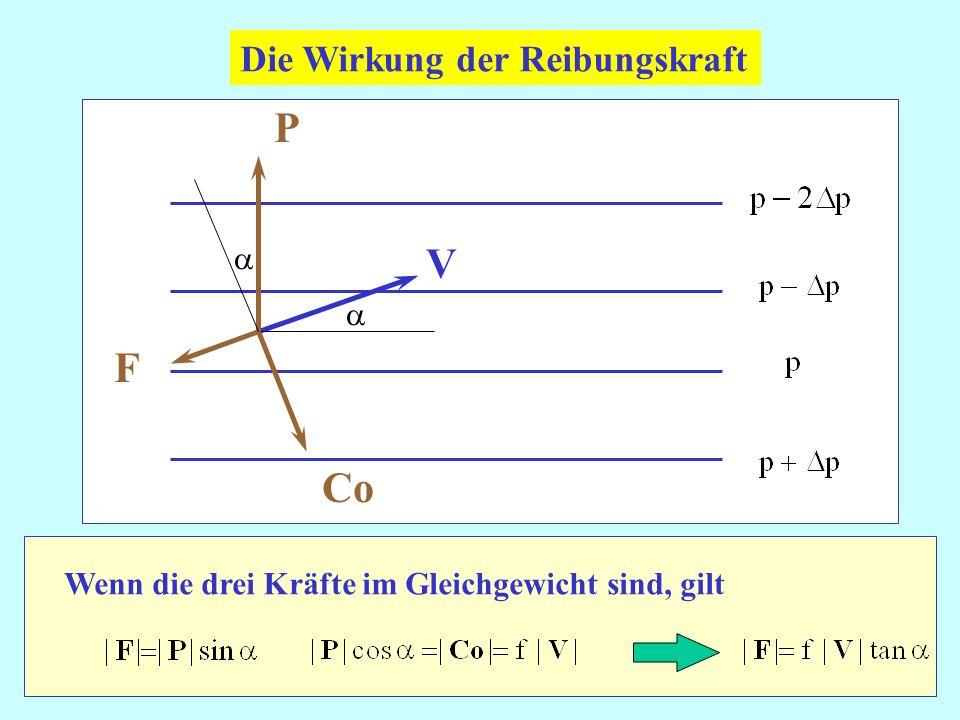 V P Co F Die Wirkung der Reibungskraft Wenn die drei Kräfte im Gleichgewicht sind, gilt