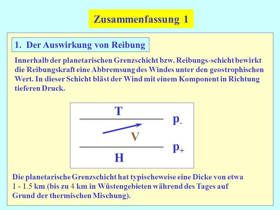 Innerhalb der planetarischen Grenzschicht bzw. Reibungs-schicht bewirkt die Reibungskraft eine Abbremsung des Windes unter den geostrophischen Wert. I