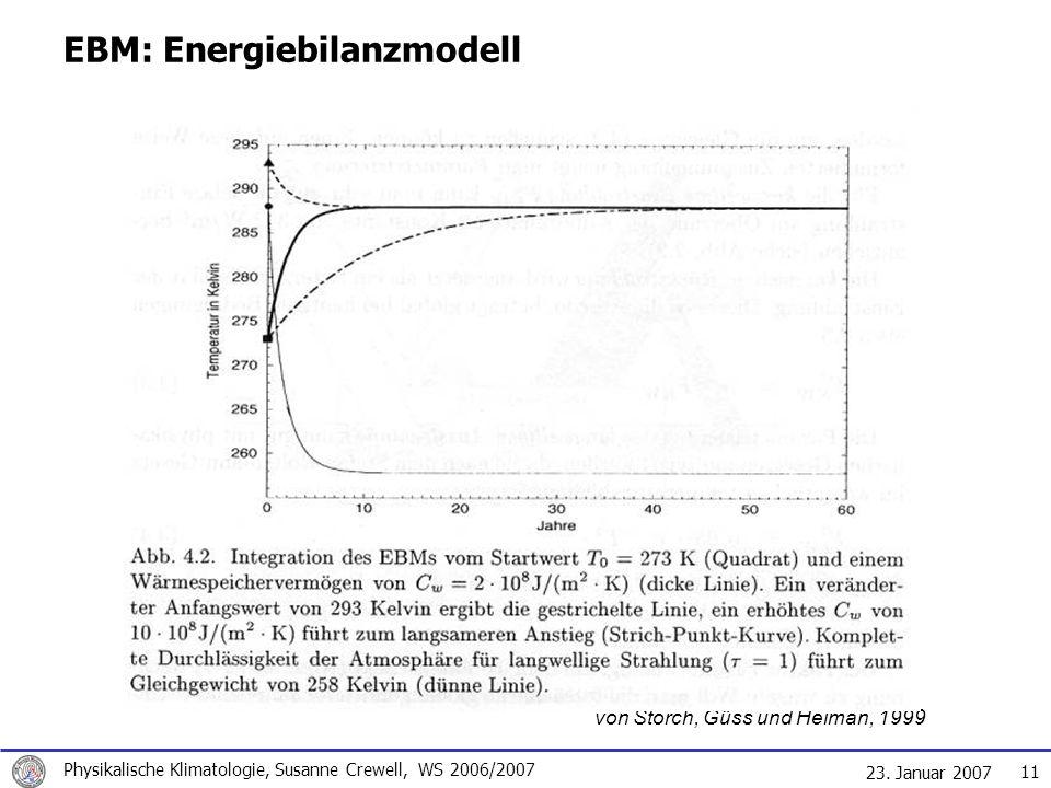 23. Januar 2007 Physikalische Klimatologie, Susanne Crewell, WS 2006/2007 11 EBM: Energiebilanzmodell von Storch, Güss und Heiman, 1999
