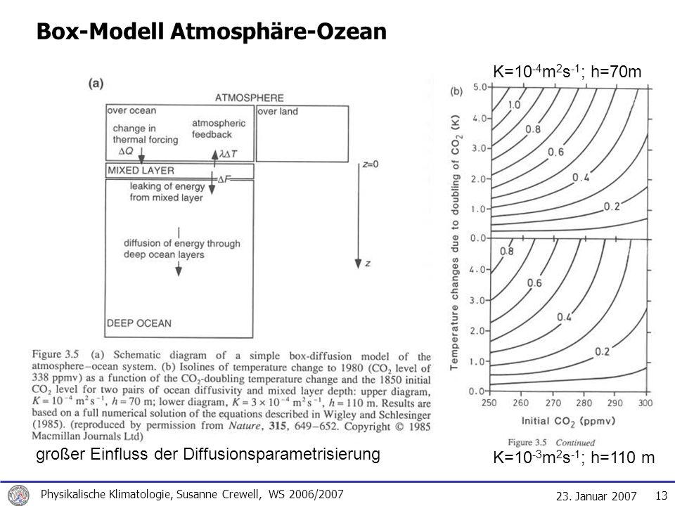 23. Januar 2007 Physikalische Klimatologie, Susanne Crewell, WS 2006/2007 13 Box-Modell Atmosphäre-Ozean K=10 -4 m 2 s -1 ; h=70m K=10 -3 m 2 s -1 ; h